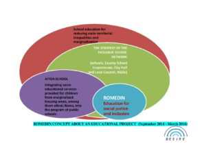 ROMEDIN concept about educational projects-page-001